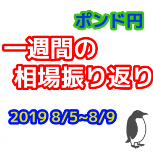 今週のポンド円相場振り返り 【2019 8/5~8/9】