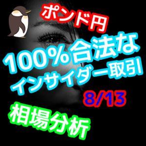 初心者でもポンド円が手にとるように分かる 100%合法なインサイダー相場分析 8/13 【お盆偏】