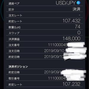 +20.0pips 仲値トレード9.5