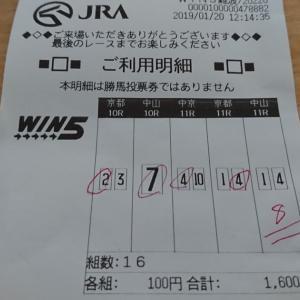 【競馬】WINS梅田 → WINS難波