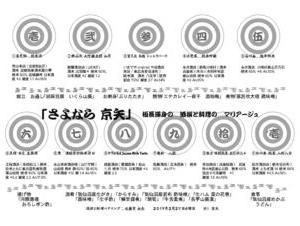 2月の例会は『雅山流』はじめ11銘柄11升を飲み干した!