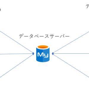 AzureでWordPressの環境を作成する際、既存のAzure MySQLを選択する方法