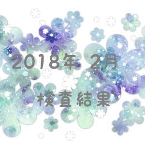 クレアチニンの恐怖 【振り返り】2018年2月検査結果