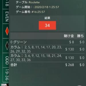 オンラインカジノ真夜中の攻防