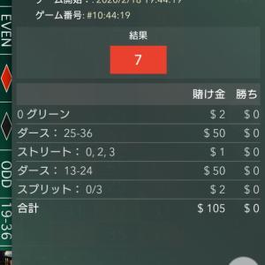 オンラインカジノ 本日途中経過