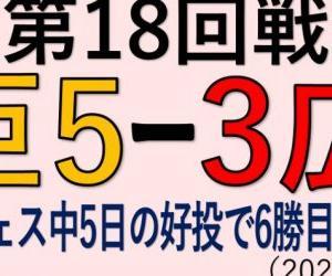 vs広島(第18回戦)~サンチェス中5日の好投で6勝目&M21!(2020.1001)