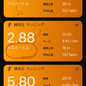 今日のトレーニング 800m×10のはずが・・・