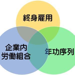 労使関係論Ⅰ(第3講 日本的雇用慣行の形成 第4講 労使関係の多様性・諸外国との比較)