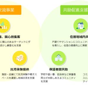 経営学特講⑥(NPO論)「コミュニティビジネスの展開」