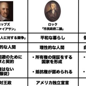2020年度11月週末スク「法哲学」(第5回~第8回)