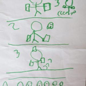 【4、5、6歳】サリーアン課題という心理検査をしてみた