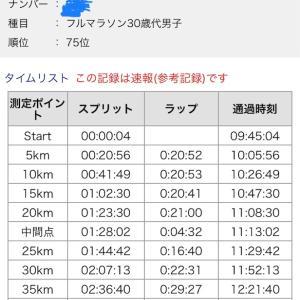 【レースレポート②】いびがわマラソン