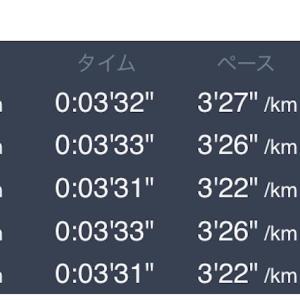 4月15日 5000m+1000m