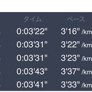 3月26日 5000m+1000km