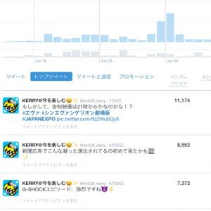 Twitter imp lab 平常値と異常値