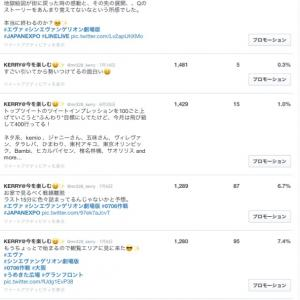 Twitter imp 10倍に底上がり!
