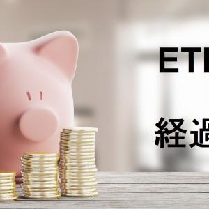 米国ETF資産運用実績を公開(VTI/VWO/BND) 2020年6月