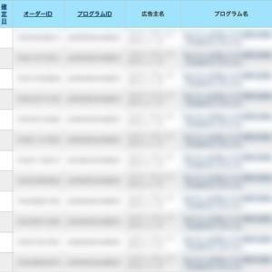 コンサル生のハチさんが0円→21,600円を達成!