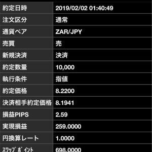 【朗報】ランド円、急騰【FX】