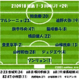 210918徳島1-3川崎(J1 #29)