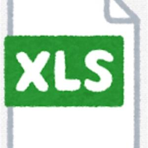【MOS】Microsoft Office specialist Excel エキスパート(上級)に1発合格!【みょうばん式勉強法】