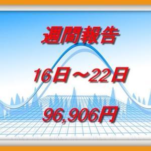 資産運用 週間報告(16日~22日)の投資結果は96,906円でした