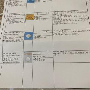今飲んでいる薬*ダイエット外来編(2021/07/28〜)