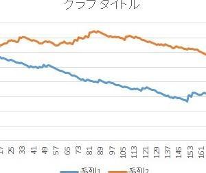 自作カラコロッタ56 あにまだまの確率とPO率(2)