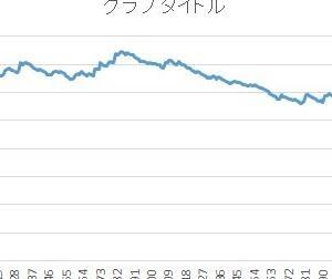 自作カラコロッタ55 あにまだまの確率とPO率(1)