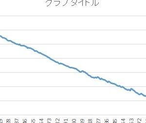 自作カラコロッタ54 コロッタストーンの確率とPO率