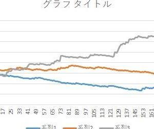 自作カラコロッタ57 あにまだまの確率とPO率(3)