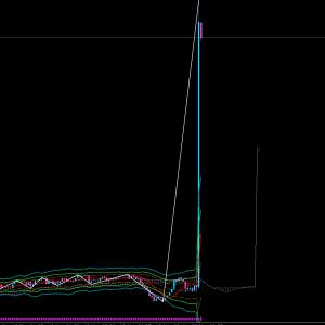 FX 指標トレードで少しばかり