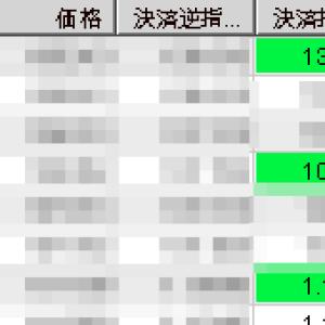 今週の利確/ドル円はしばし乱高下か、来週は雇用統計