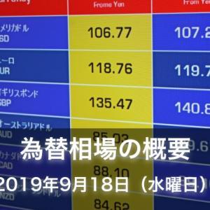 本日の東京市場・為替相場の値動き動向-2019年9月18日-