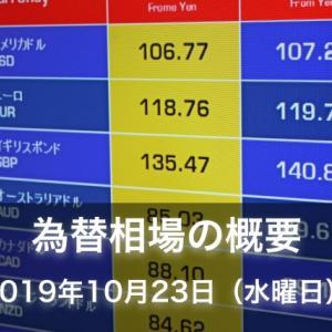 本日の東京市場・為替相場の値動き動向-2019年10月23日-