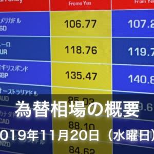 本日の東京市場・為替相場の値動き動向-2019年11月20日-