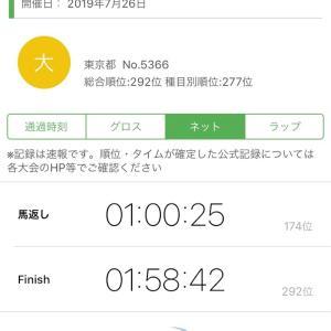 【速報】富士登山競走完走しました!