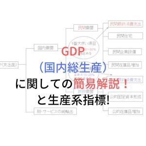 ファンダメンタルズ分析の要素 GDP(国内総生産)に関しての簡易解説!と生産系指標(6-1章)