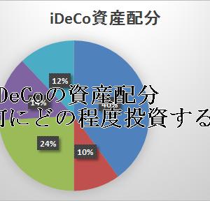 運用商品をどう決める? 確定拠出型年金iDeCoで年金運用始めました!