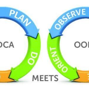 PDCAからOODAへの行動進化が必要なわけ