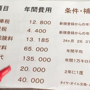 【報告】車を買います!購入費用と維持費