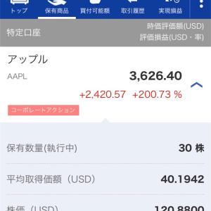 【利益確定】アップル (AAPL)