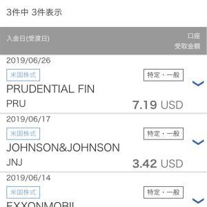 6月 株式投資の記録
