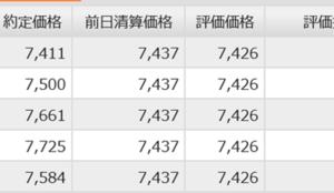 【CFD】2019年のくりっく株FTSE100の状況