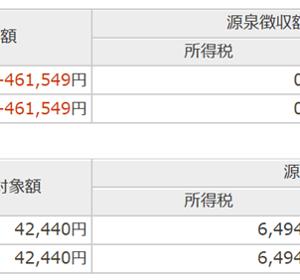 【反省】2021年5月売却損益&配当