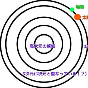 3次元は最果ての世界