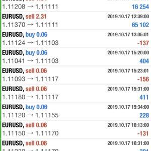 【 10月 17日】FX自動売買記録:ユーロドル