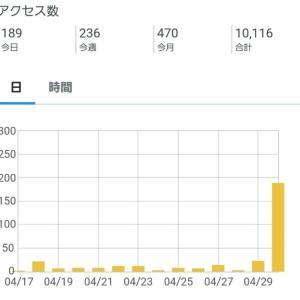 ブログ始めて2年半、1万PV達成