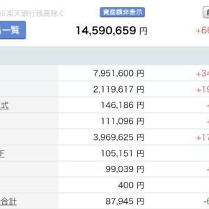 【保有資産】楽天証券(2019年1月27日時点)