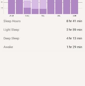 睡眠の改善について